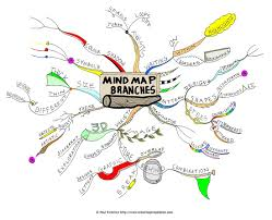 Blank Mind Map by Ten Good Online Tools For Creating Mind Maps