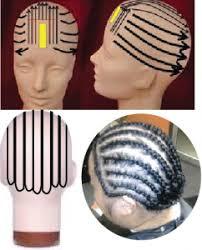 best wayto have a weave sown in for short hair hair prep talk braiding hair underneath a wig or weave hair talk