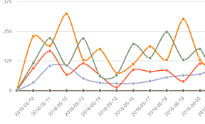 format date javascript jquery jquery chart line morris js format date in x axis stack overflow
