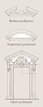 Architectural Pediment Design Types Of Pediments Architecture Pinterest Exterior Trim