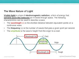 points of light review vocabulary review new radiation electromagnetic radiation wavelength