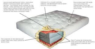 convoluted perma foam futon mattress