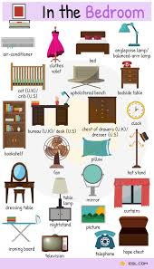 furniture vocabulary in english rooms in a house 7esl
