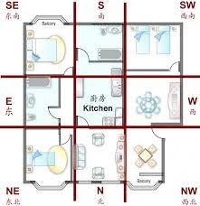 Feng Shui Bedroom Floor Plan 44 Best Feng Shui Images On Pinterest Feng Shui Architecture