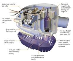 tt bilge pump wiring diagram tt wiring diagrams collection