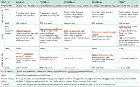 cacfp menu template daycare meal plan templates franklinfire co