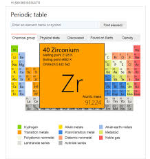 Periodic Table Sr Bing Search For