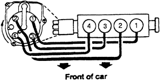 solved diagram of firing order for a 1996 honda accord fixya