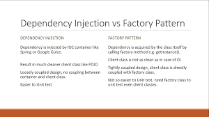 factory pattern in java with exle difference between dependency injection and factory pattern in java