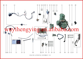 100 shineray quad wiring diagram how to bypass an atv