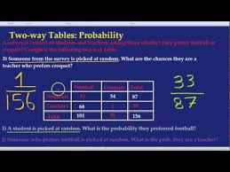 two way frequency tables assessment teach assess analyze with