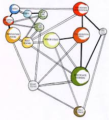 Architectural Diagrams Architectural Programming Matrix Arch Diagrams Infographic