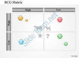 Bcg Matrix Powerpoint Template Slide Powerpoint Templates Designs Bcg Ppt Template