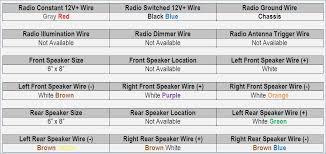1997 ford f150 radio wiring diagram smartproxy info