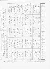solving literal equations worksheets u2013 wallpapercraft