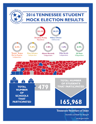 2016 Election Map Mock Election Registration U0026 Results Tennessee Secretary Of State
