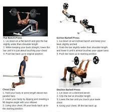 Bench Press For Beginners Men U0027s Health Tips Weightlifting For Beginners U2013 Boys U0027co