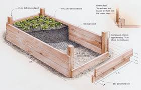 Elevated Garden Beds Plans