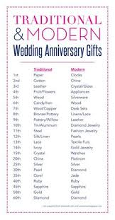 4 year anniversary gift ideas for discover the best 4th wedding anniversary gift ideas for your fourth