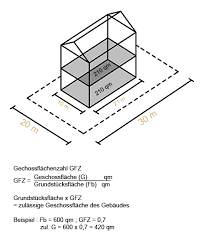 geschossflächenzahl - Berechnung Geschossfläche