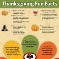 thanksgiving day facts bootsforcheaper