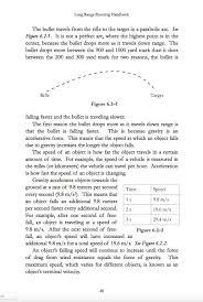 long range shooting handbook ryan m cleckner 9781518654725
