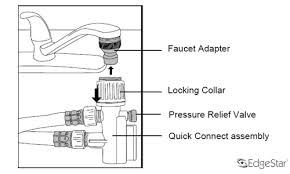 Faucet For Portable Dishwasher How To Connect Countertop Dishwasher Properly