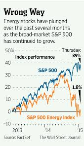 is it time to invest in energy stocks wsj