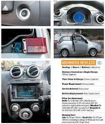 Mahindra Reva E20 Interior What A Test Drive Reveals About The Mahindra Reva E2o Forbes India