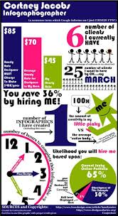 Create Infographic Resume Online by 16 Best Infographic Resume Images On Pinterest Infographic