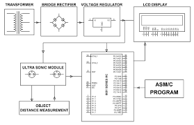 circuit diagram zen wiring diagram components