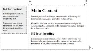 per 250 en el div how to use css to design pages and content in dreamweaver