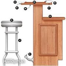 Build Your Own Basement Bar by How To Build Your Own Home Bar Basements Bar And Men Cave