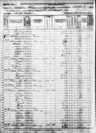 Compound Interest Worksheets Logan County Wv 1870 Census A Index With Names Linked To