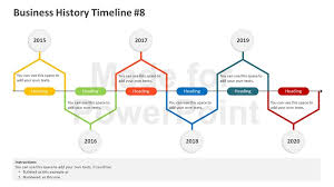 ppt timeline template history timeline template