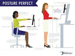 Computer Desk Posture Posture Perfect Ergonomics Of A Sit To Stand Desk Ergonomics