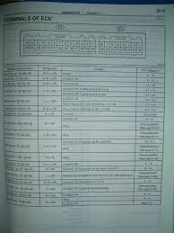 wiring diagram toyota kijang 7k efi wiring diagram and schematic