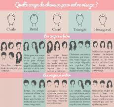 comment savoir quelle coupe de cheveux nous va quelle coiffure pour quelle forme de visage astuces beauté