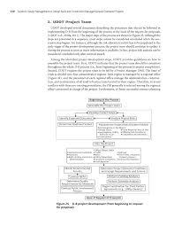 appendix a design build full case studies guide for design
