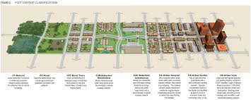 florida dot hits milestone in context based street design ssti
