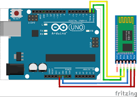 running text control using smartphone android using arduino and