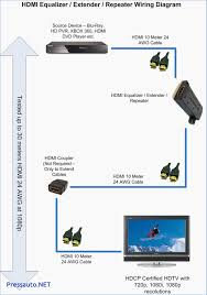 cool hdmi wiring schematic gallery symbol thezoom us and to rca