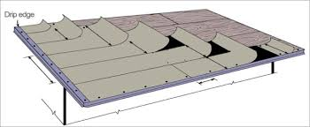 How To Cap A Hip Roof How To Install Asphalt Shingles Roof Shingles Installation Guide