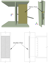 parametric study and design procedure for skewed extended shear