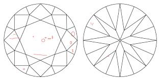 diamond clarity chart scale how to choose a diamond international gem society igs