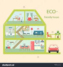 home eco friendly