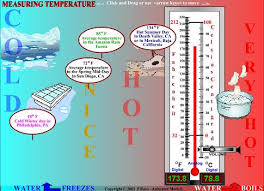 sample lesson plan temperature