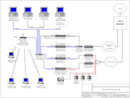 inspiring design ideas my home network 5 example of a home