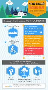 use this infographic on your blog for free real trends