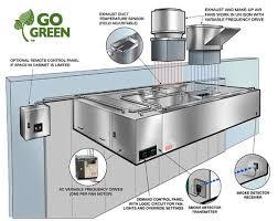 commercial extractor fan motor commercial kitchen fans rapflava
